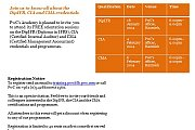 PwC's Academy FREE orientation sessions on the DipIFRS, CIA and CMA programmes