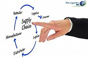 """Best practices in supply chain management"" training"