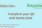 Transform Your life With Healthy Food