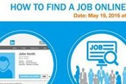 JCI Beirut Training: How to find a job online in 10 simple steps!