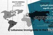 تأريخ الانتشار اللبناني علاقة لبنان بالمهجر