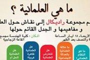 نقاش حول العلمانية - الجامعة اللبنانية