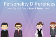 Personality Differences