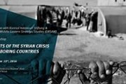 The Effects of the Syrian Crisis on Neighboring Countries