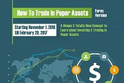 How To Trade In Paper Assets Workshop