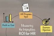 Measuring the Intangibles: ROI for HR