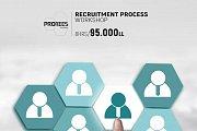 Recruitment Process Workshop
